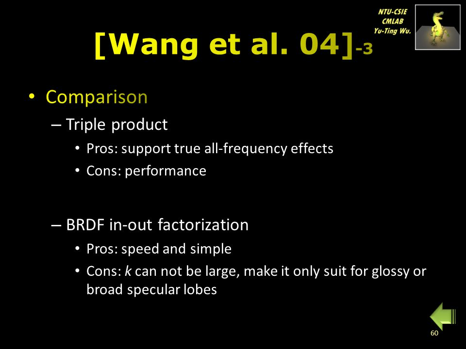 [Wang et al. 04]-3 Comparison Triple product BRDF in-out factorization